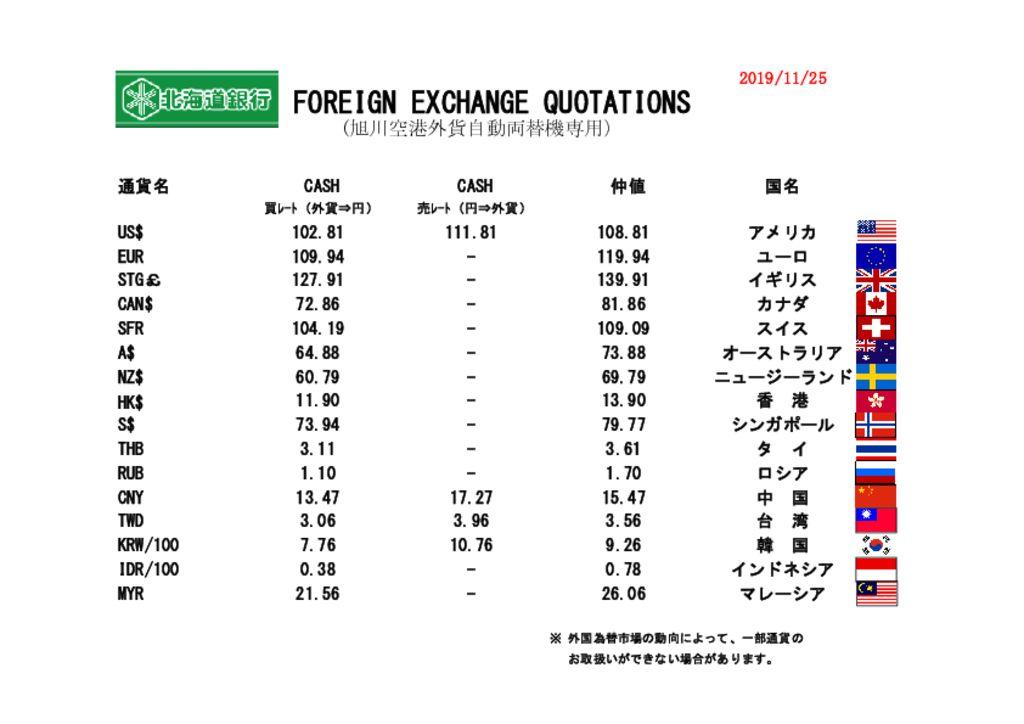 他通貨レート表(旭川空港)191125のサムネイル
