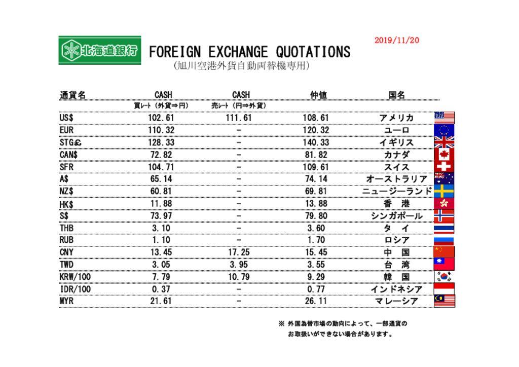 他通貨レート表(旭川空港)191120のサムネイル