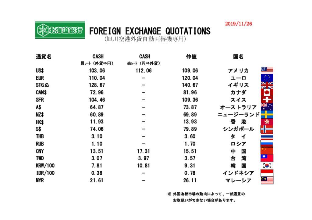 他通貨レート表(旭川空港)191126のサムネイル